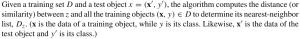 knn_example2