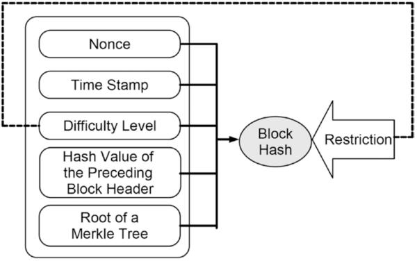 hash-puzzle